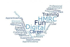 HMRC Digital apprentice wordcloud