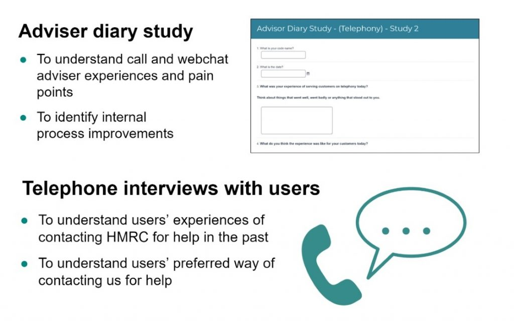 A graphic showing an example of the adviser diary study template