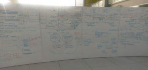 Large curved floor standing whiteboard covered in writing
