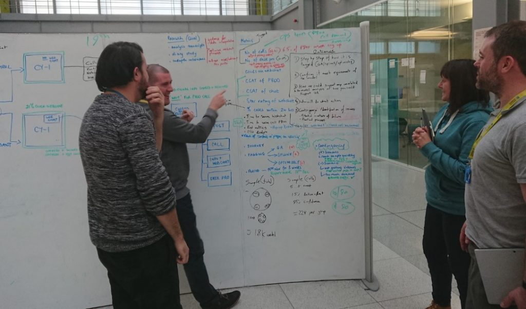 Four members of the team standing by a large whiteboard covered in coloured writing